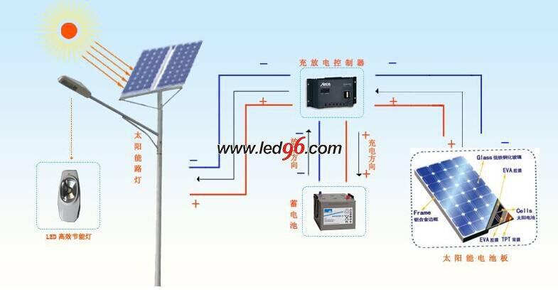 控制器接线安装图